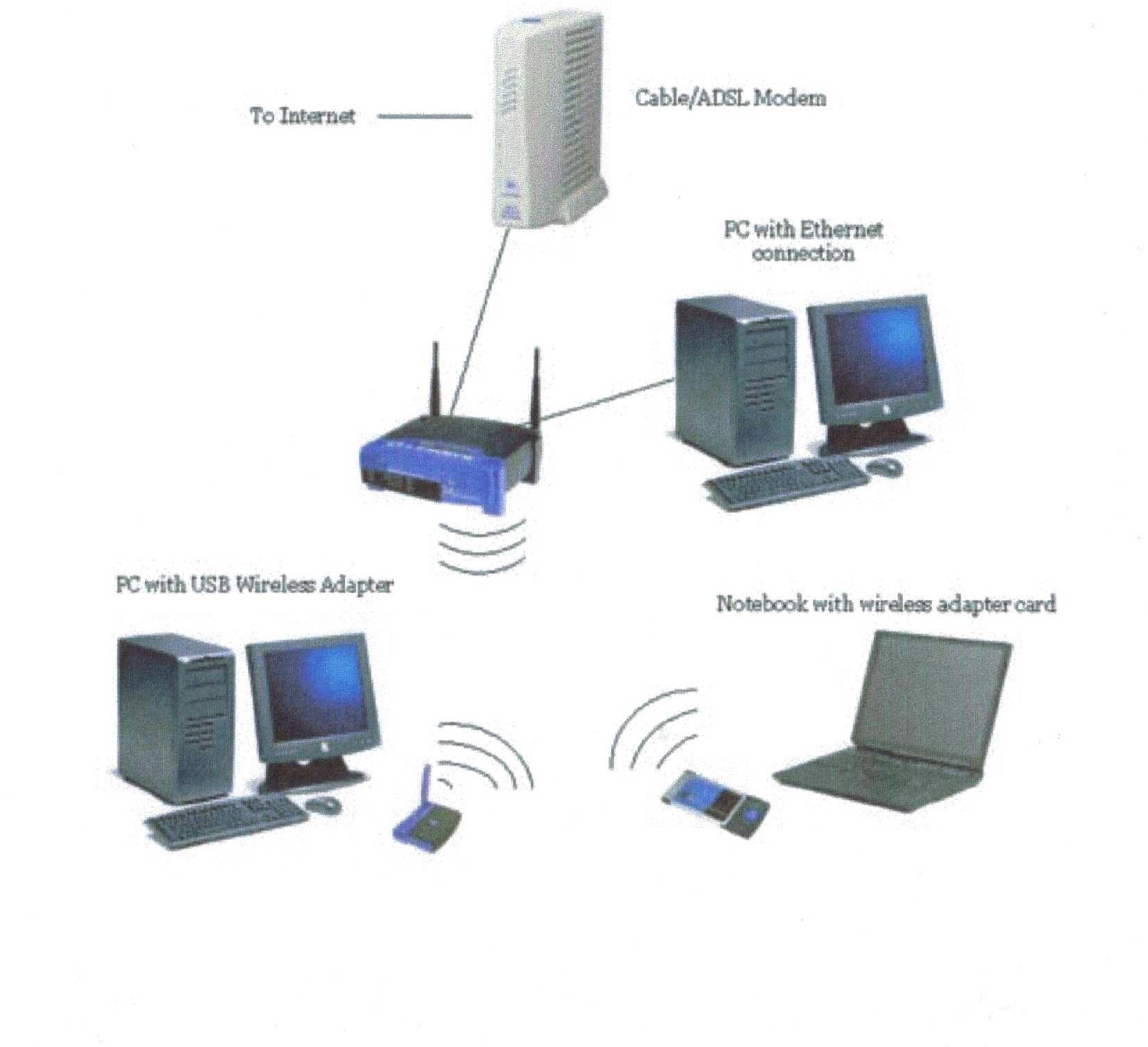 Беспроводной интернет ноутбук 13 фотография